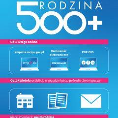 """Świadczenie wychowawcze """"500+"""" od 1 kwietnia możesz złożyć wniosek w wersji papierowej"""